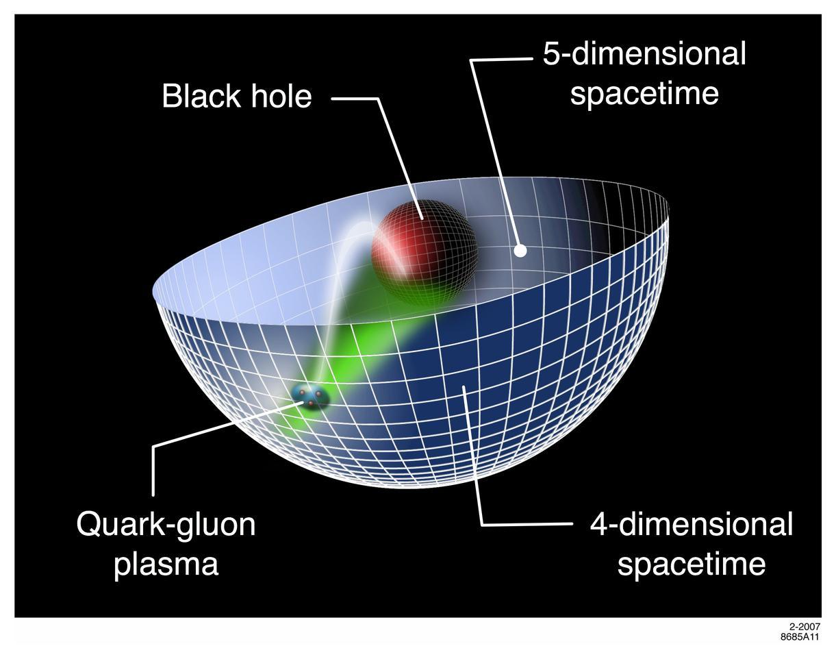 Черные дыры и квантовая механика