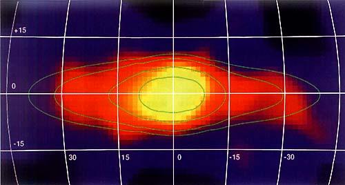 Карта излучения хребта Галактики, полученная обсерваторией «Интеграл». Контурами показано распределение поверхностной яркости Галактики в ближнем инфракрасном диапазоне, который хорошо отслеживает распределение звёзд